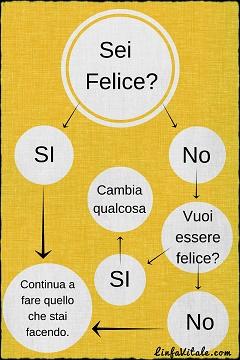 Sei-Felice